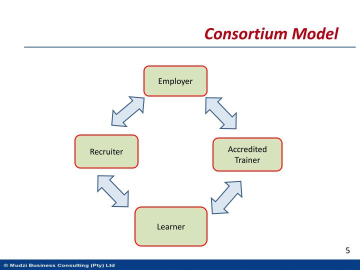 Consortium Model