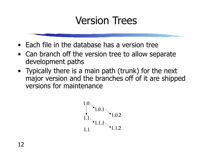Version Trees