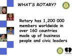what s rotary3