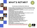what s rotary4