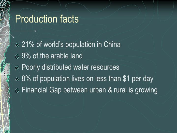 Production facts