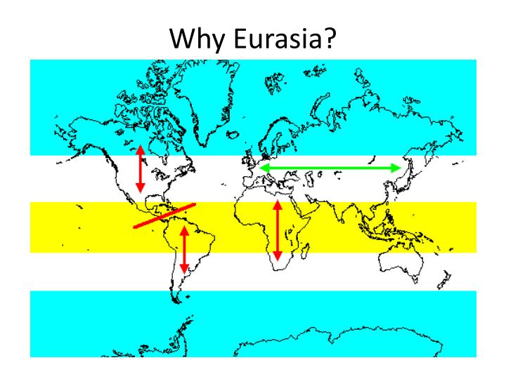 Why Eurasia?