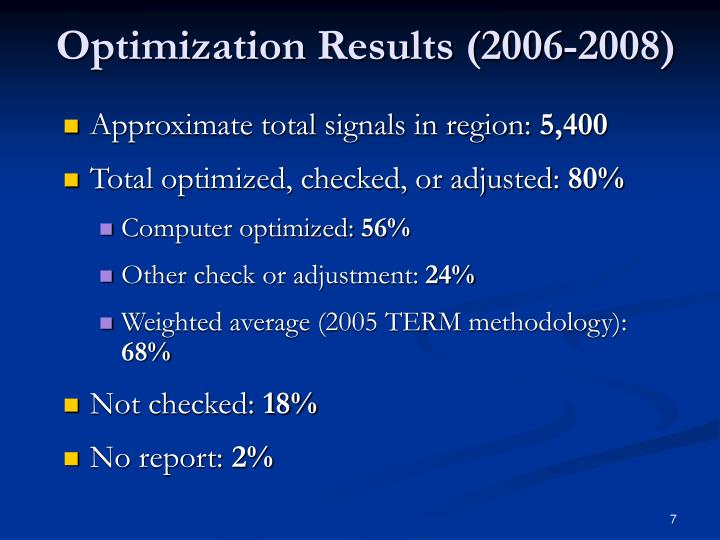 Optimization Results (2006-2008)