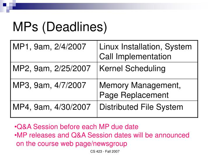 MPs (Deadlines)