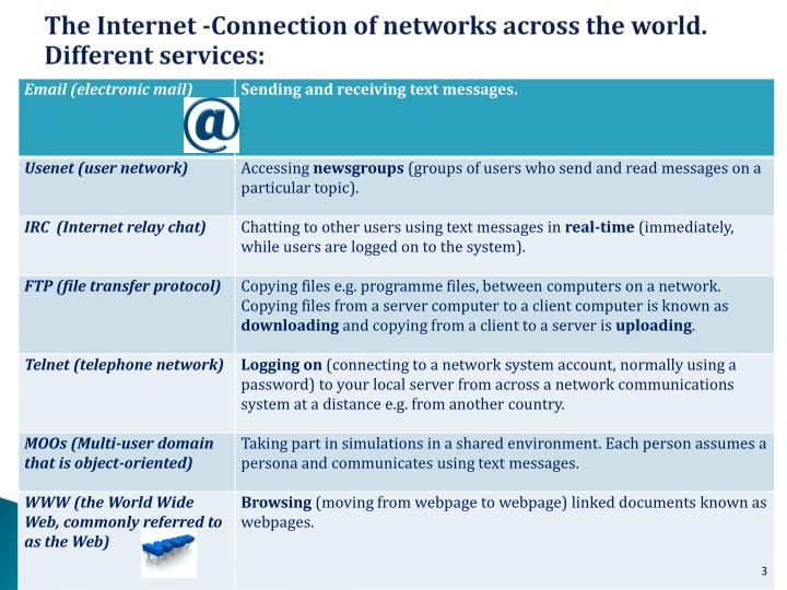 The internet connection of networks across the world different services