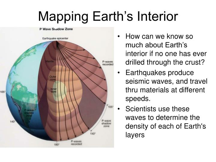 How can we know so much about Earth's interior if no one has ever drilled through the crust?