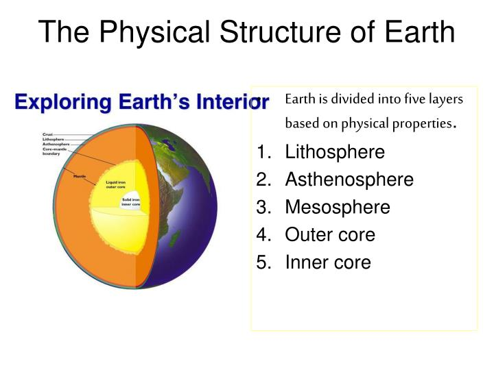 Earth is divided into five layers based on physical properties
