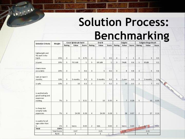 Solution Process: Benchmarking