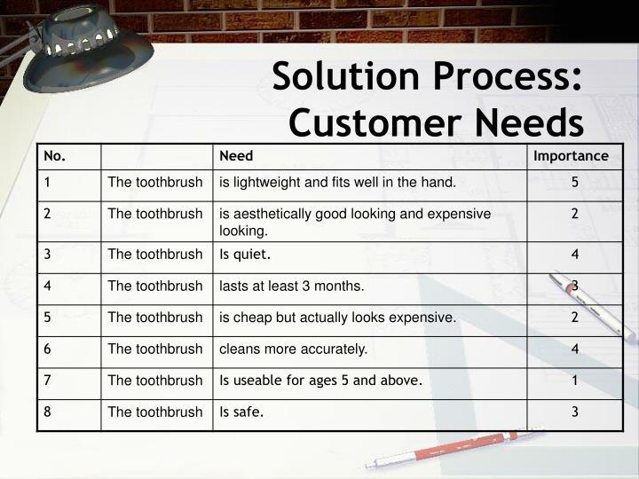 Solution Process: Customer Needs