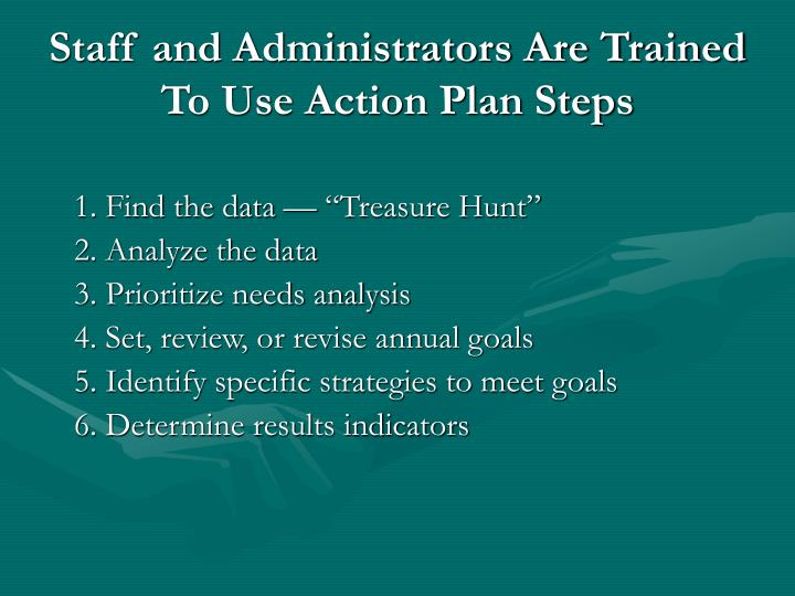 Staff and Administrators Are Trained To Use Action Plan Steps
