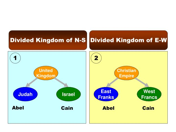Divided Kingdom of N-S