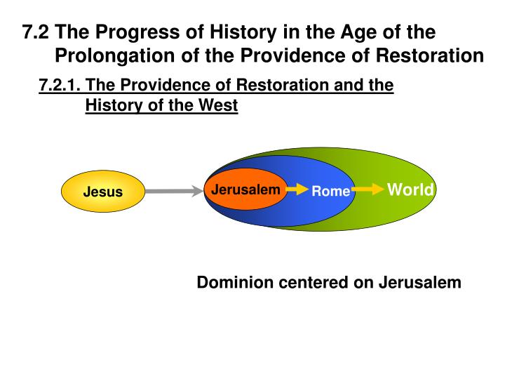 7.2 The Progress of History in the Age of the