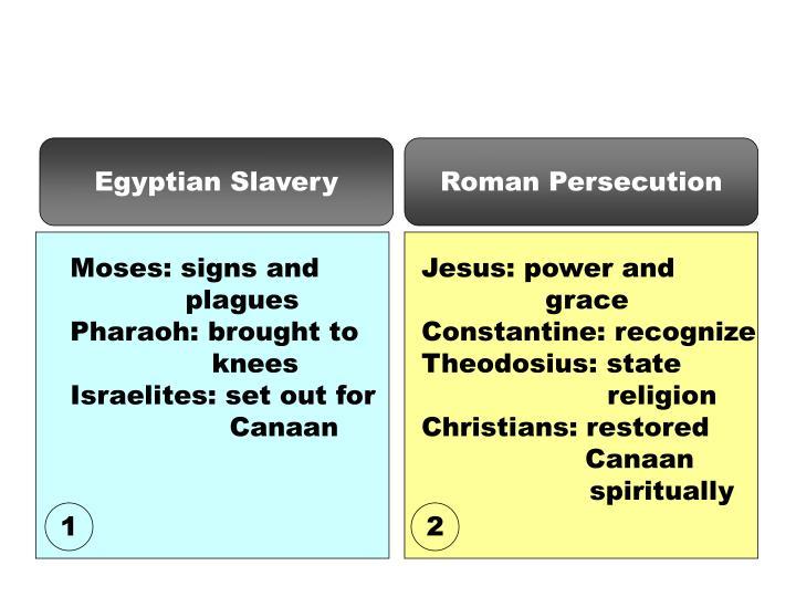 Egyptian Slavery