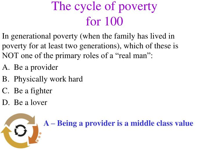 The cycle of poverty