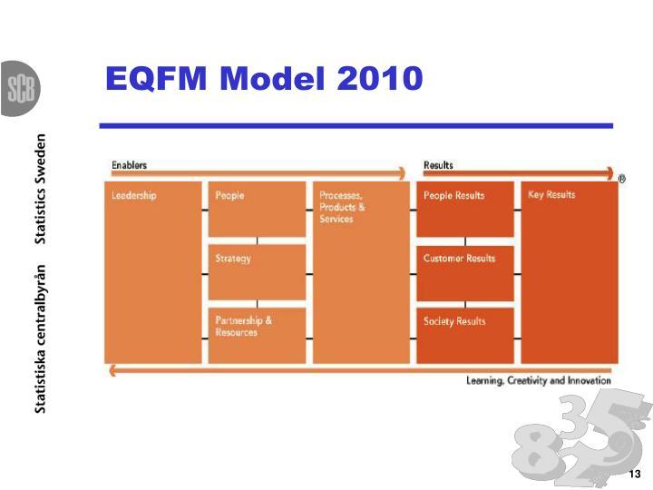 EQFM Model 2010