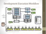 development execution workflow