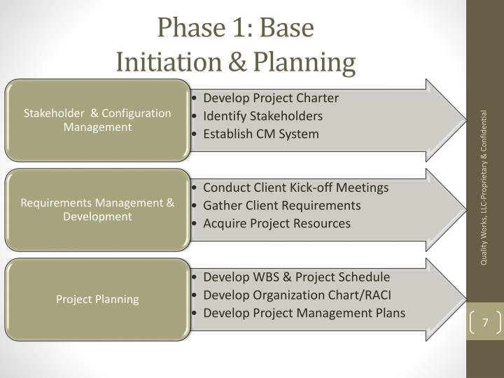 Phase 1: Base