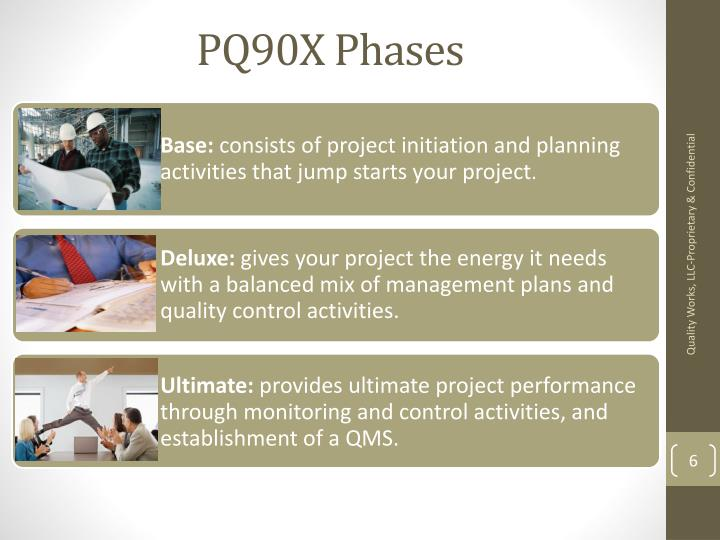 PQ90X Phases