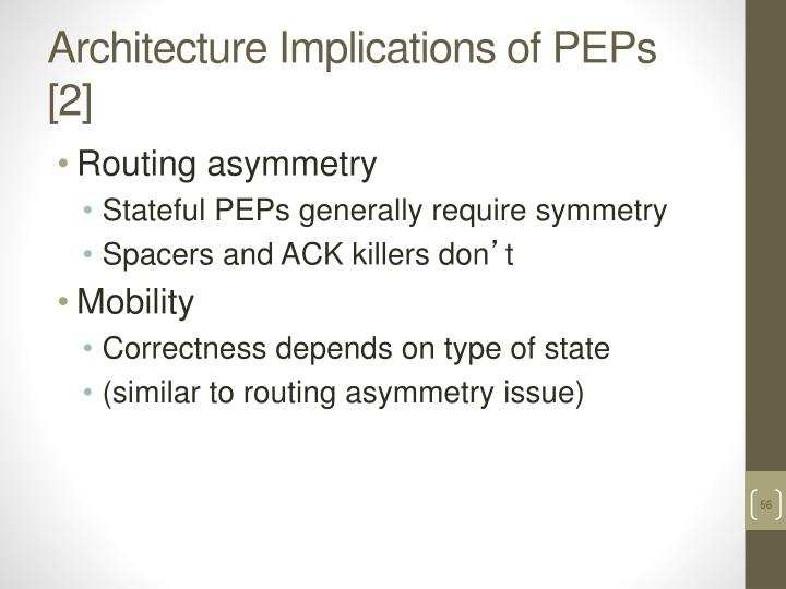 Architecture Implications of PEPs [2]