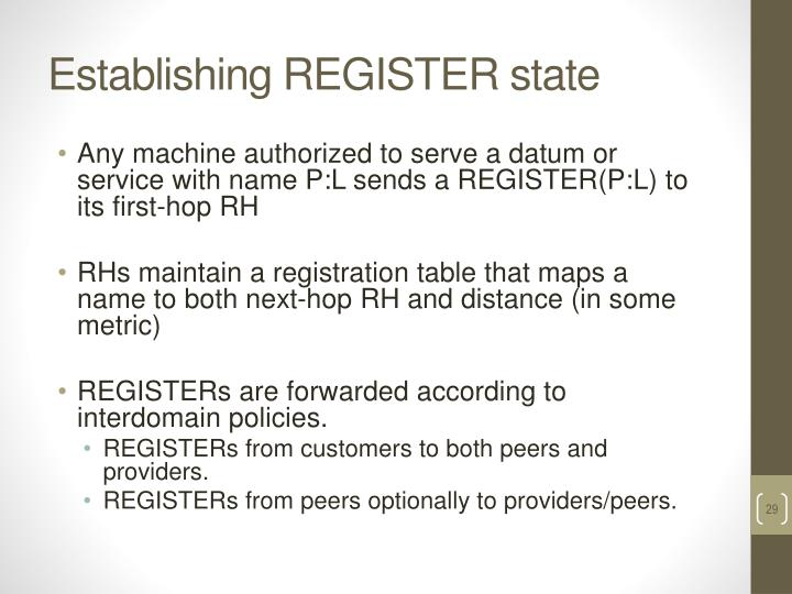 Establishing REGISTER state