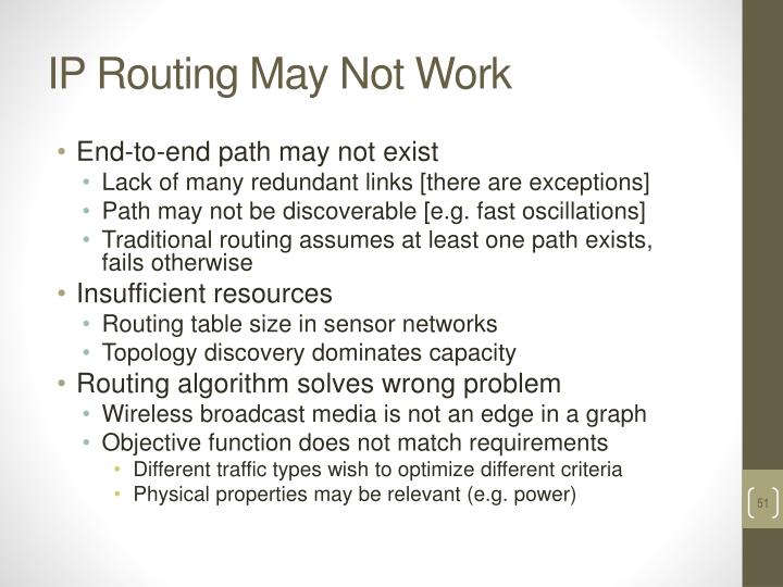 IP Routing May Not Work