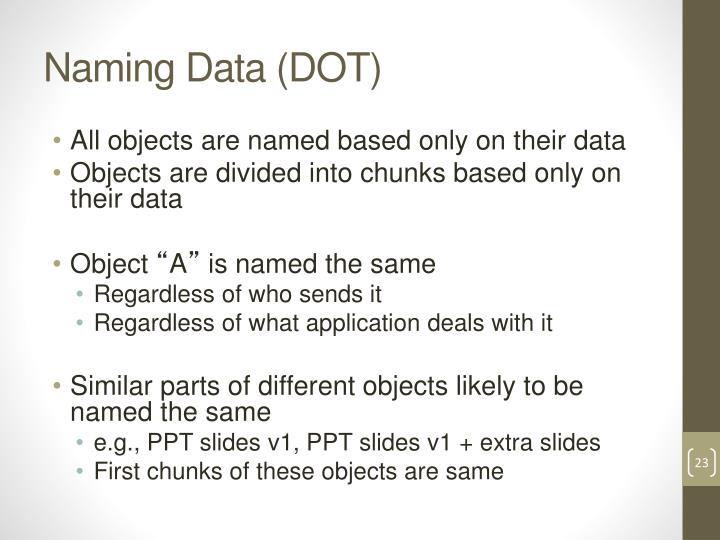 Naming Data (DOT)