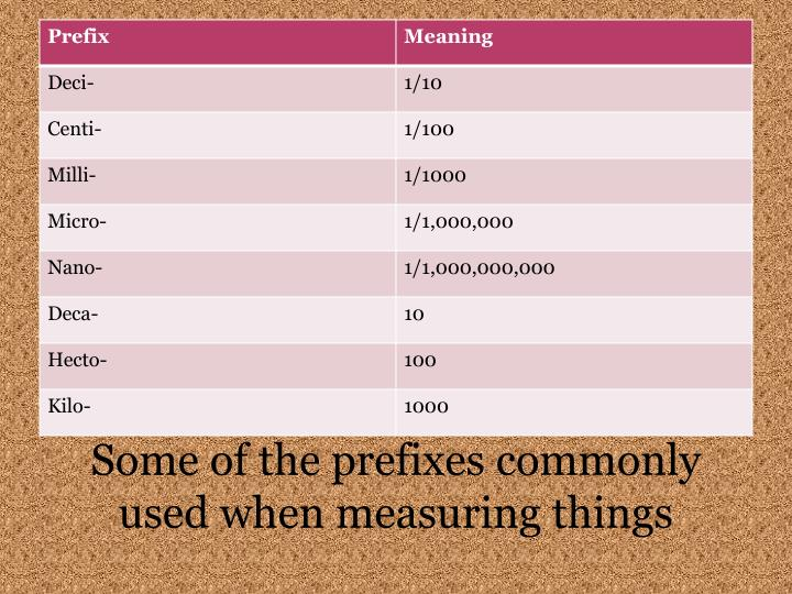 Some of the prefixes commonly used when measuring things