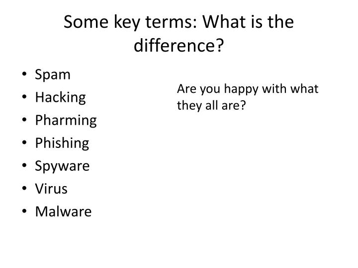 Some key terms: What is the difference?