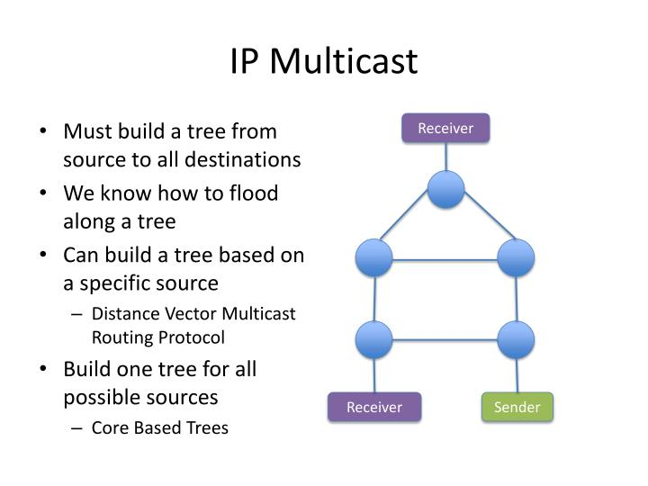 PPT - Spanning Tree and Multicast PowerPoint Presentation ...