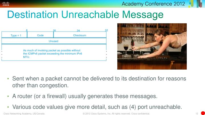 Destination Unreachable Message