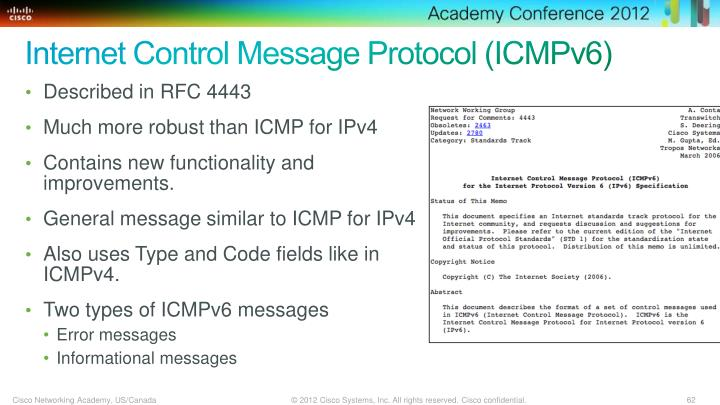 Internet Control Message Protocol (ICMPv6)