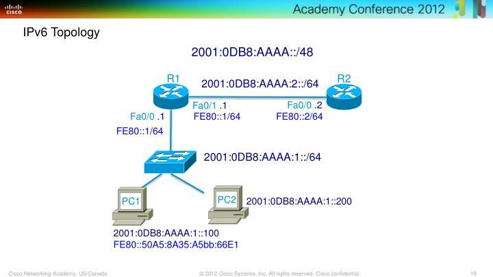 IPv6 Topology
