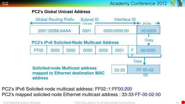 PC2's Global