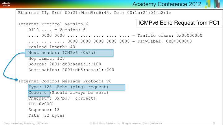 Ethernet II,
