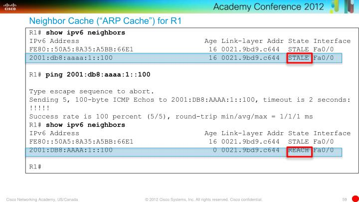 "Neighbor Cache (""ARP Cache"") for R1"