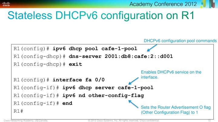 Stateless DHCPv6 configuration on R1