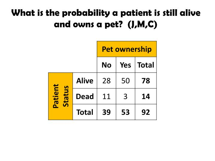 What is the probability a patient is still alive and owns a pet?  (J,M,C)