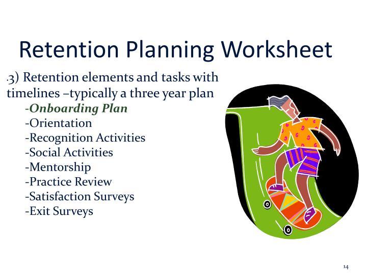 Retention Planning Worksheet