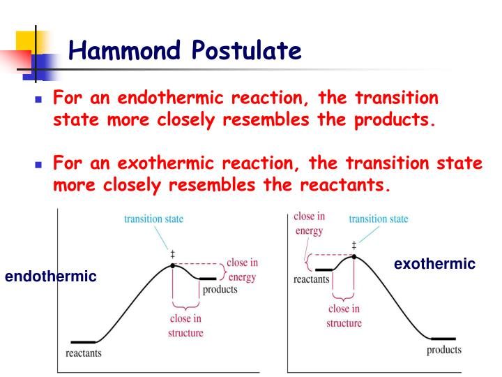 Hammond Postulate