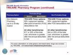 tricare benefit information tricare pharmacy program continued
