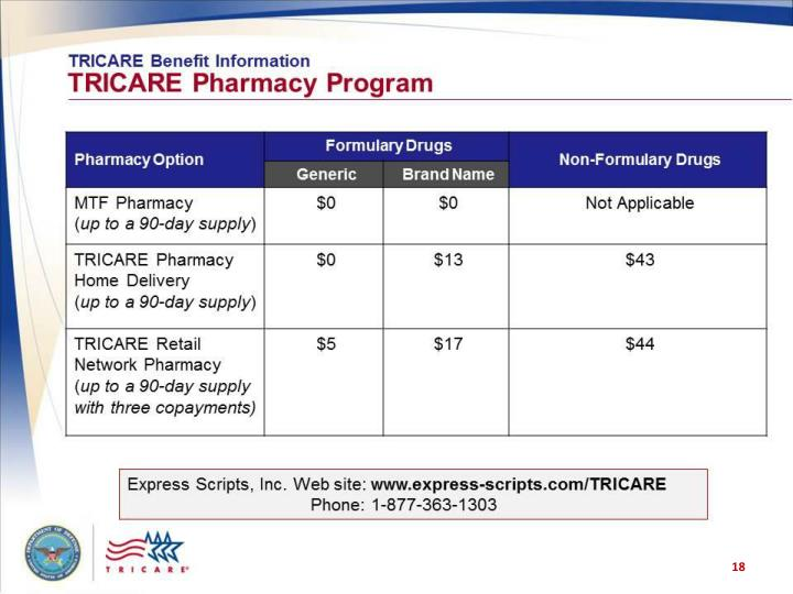 TRICARE Benefit Information: