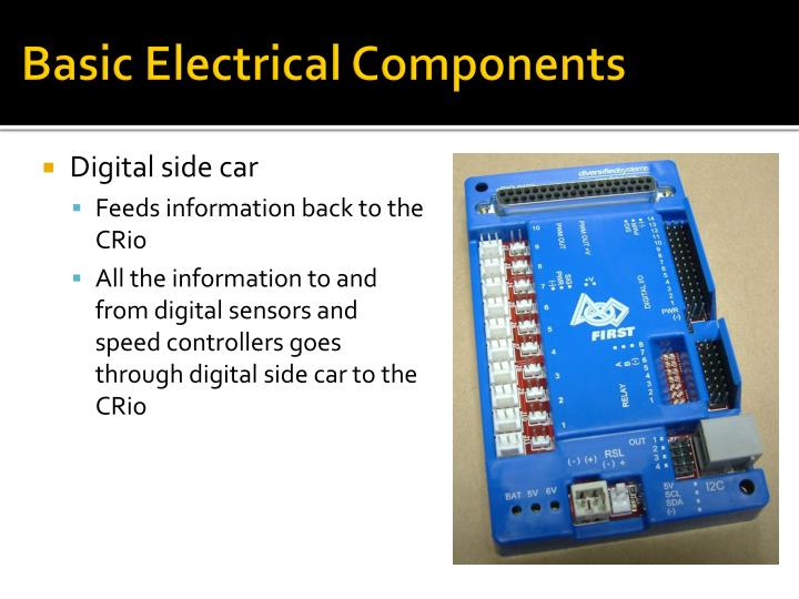 Basic Electrical Components