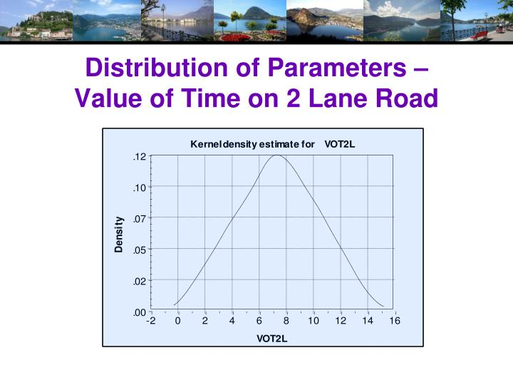 Distribution of Parameters –