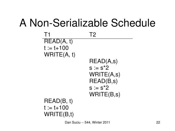 A Non-Serializable Schedule