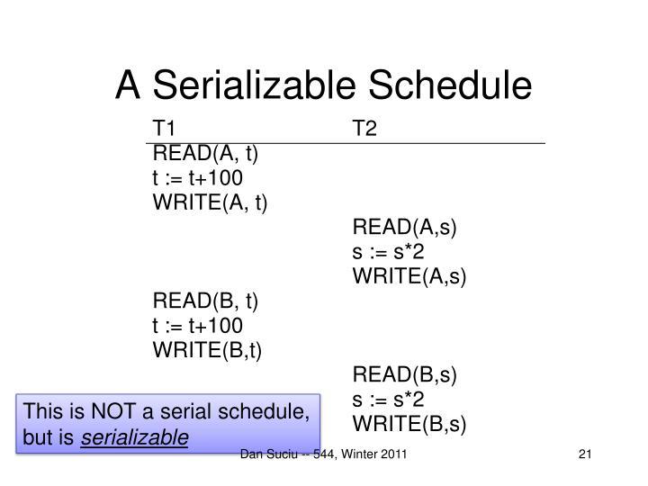 A Serializable Schedule