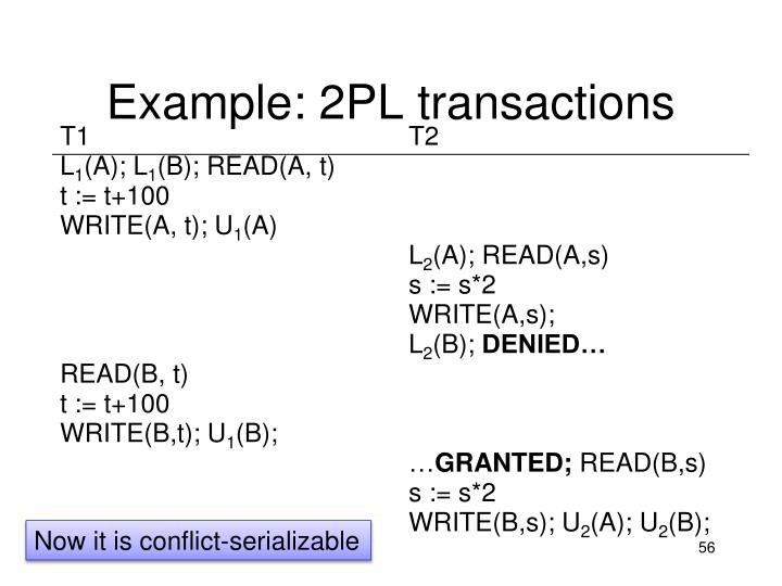 Example: 2PL transactions