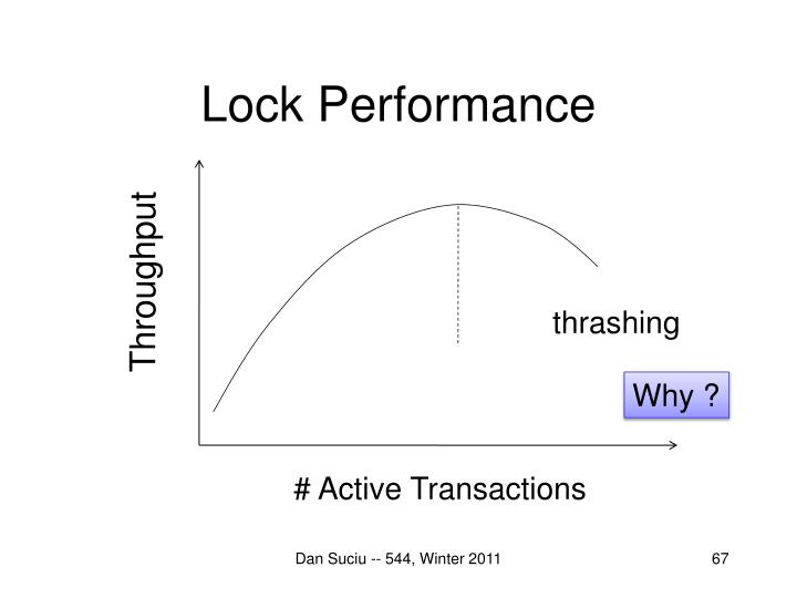 Lock Performance