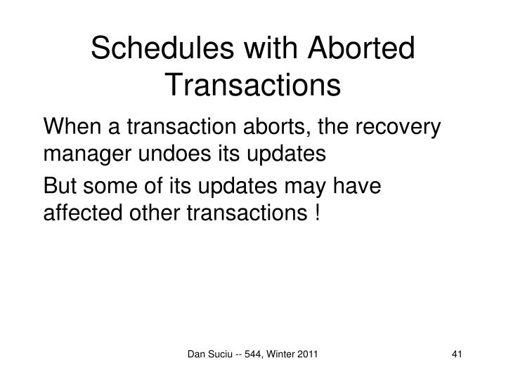 Schedules with Aborted Transactions