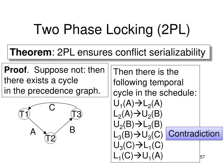 Two Phase Locking (2PL)