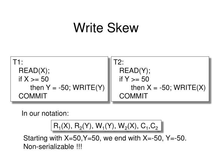 Write Skew